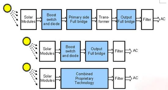般结构如图1所示