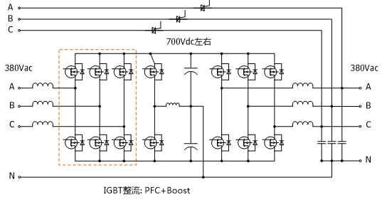通过整流侧高频升压电路将母线电压提升至700v左右,逆变器输出电压
