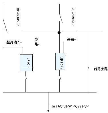 大型ups在半导体制造厂的应用