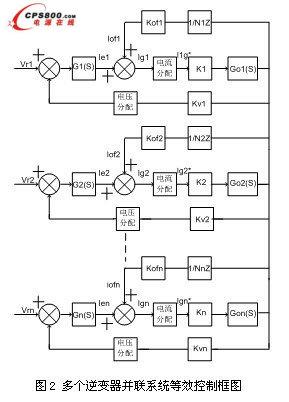 逆变器并联系统分析