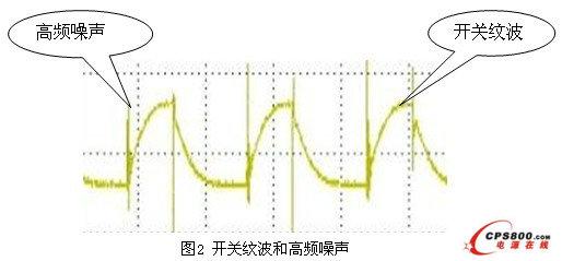 高频纹波来源于开关变换电路.
