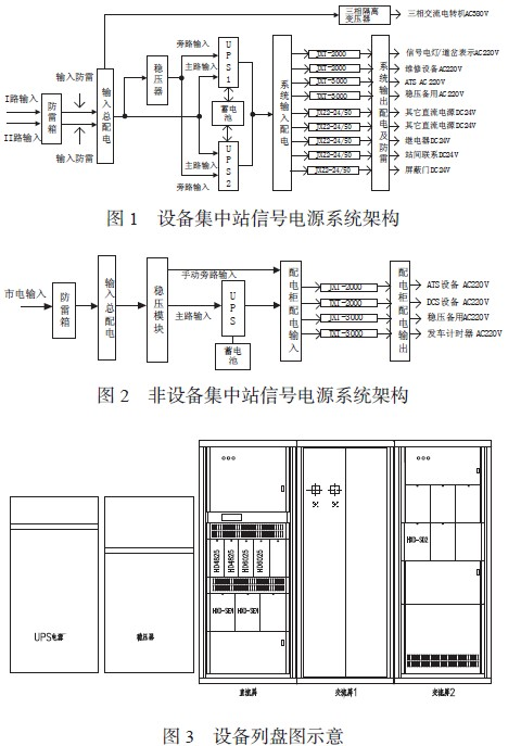 dcs电源接线图