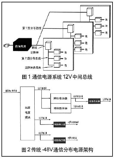 通信系统电源设计的拓扑架构