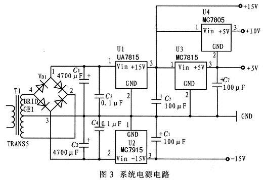 ±15 v作为主输出电源,除为各级运放电路提供电源外,还为功率放大电路