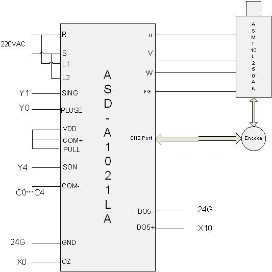 图4 plc接线示意图