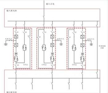 贵州某广电系统数字电视中心机房配置方案