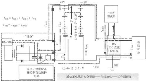 节能的蓄电池容量测试新技术正文
