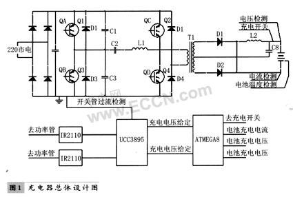 由于采用三段式充电,每个阶段充电电压和充电电流都