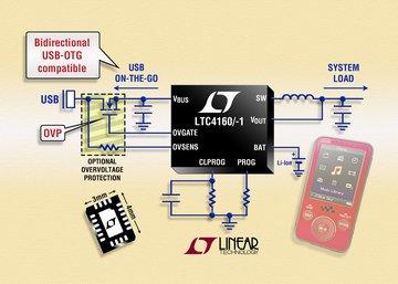 线性稳压器,dc/dc变换器,电池充电器,数据转换器,通信接口电路,射频信