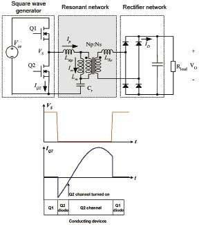 加载在输入端的电压波形是方波,利用半桥或全桥电路很容易就可以从pfc
