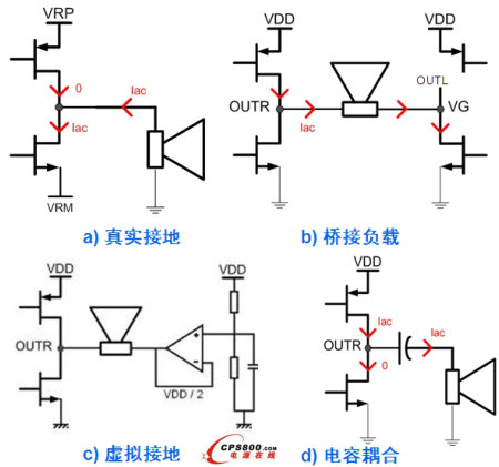 不同立体声音频放大器输出段设计电路图