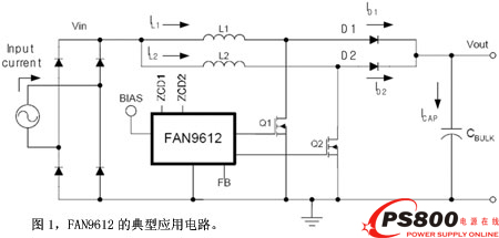 fan9612还可以减小输入滤波器尺寸,较其他解决方案能减少线路板空间