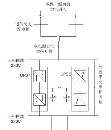 市电i,ii两路ac380v电源配置ats自动切换开关进行切换,通过切换后的一