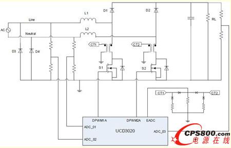 无桥pfc基本上由两个相升压电路组成,但在任何时候都只有一个相