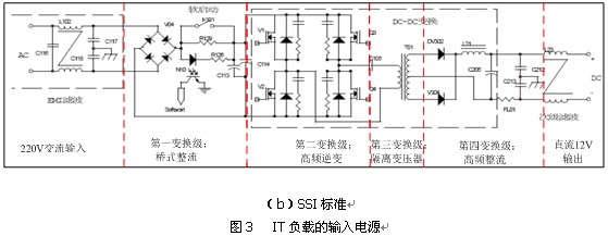 """科学地认识数据机房ups电源的""""零地电压""""问题"""