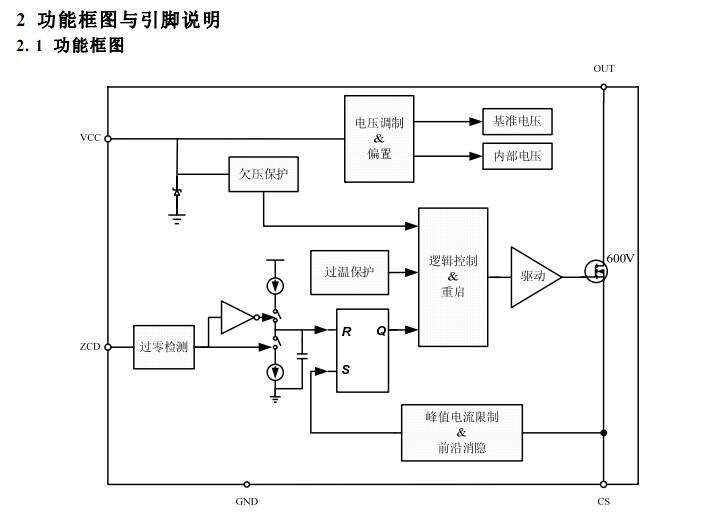 恒流源等  四,高压大电流mos管系列:  1n60/2n60/4n60