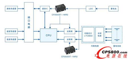 金升阳汽车电子电源选型指南4-电池管理器(bms)解决方案