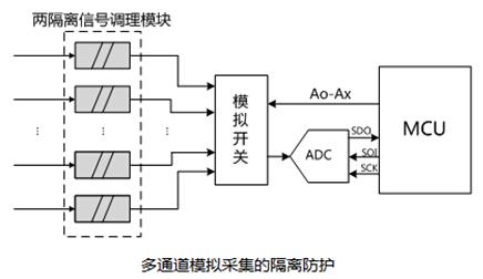 外围电路的情况下,静电放电可以满足iec/en61000-4-2