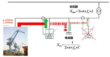 有源电力滤波器逻辑位置