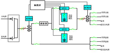 ups监测系统拓扑结构图