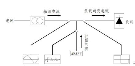 anapf有源电力滤波器原理图