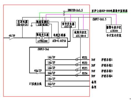 医用隔离电源在中国人民解放军海军总医院中的设计与应用