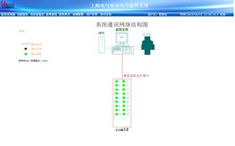 通讯结构示意图