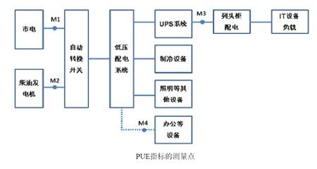 电路 电路图 电子 设计 素材 原理图 450_240
