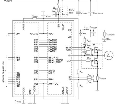 72v集成模式bldc直流无刷电机驱动解决方案