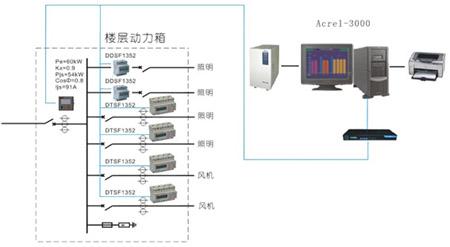 2. 电气火灾监控系统