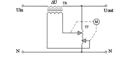 碳刷式调压电路图