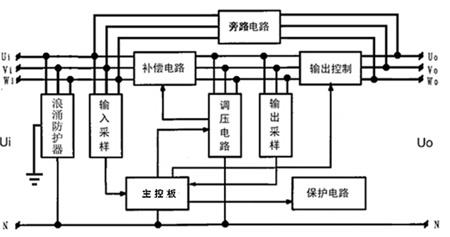 sbw5b-hd无触点照明稳压器原理框图