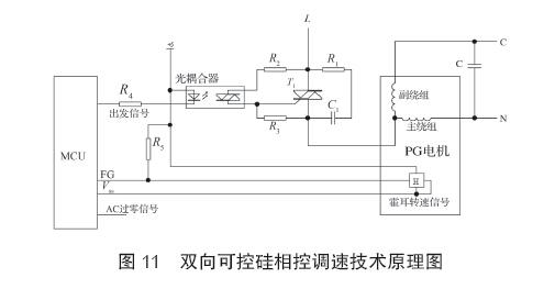 与所有相控技术一样,这种相控调速方式也有一个工频AC电压的过零信号,该过零信号发至室内控制器的MCU中断口;同时,风机的转速脉冲信号也发至MCU。起动初期,MCU先给出一个初始导通角,双向可控硅在起始导通角时导通,先输出一个初始占空比电压,待风机运转稳定后的实际转速与设定转速进行比较,根据差值对双向可控硅的导通角进行PID调节,直至实际转速与设定转速一致。 双向可控硅交流调压调速式的风机,因为带有速度反馈信号FG,又常被称为PG风机。 PG风机因为效率较低,一般只适用于功率较小的1HP1.
