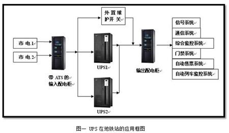 ups电源监控接线图