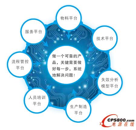 金升阳积极谋布新应用领域赢取突破性增长