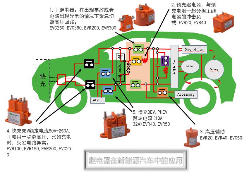 继电器与接触器的功能作用与介绍