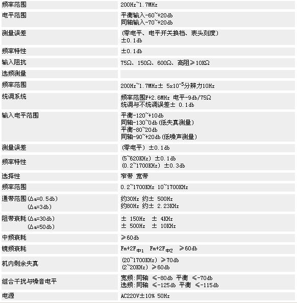 jh5018选频电平表