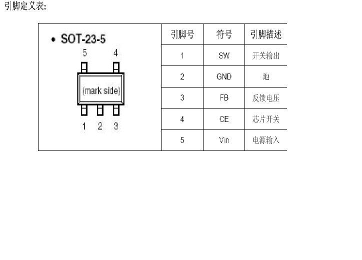 深圳市金讯兴业科技有限公司 概述: BL8508是一专为恒流驱动白光LED的升压电路,采用电流模式的脉宽调制控制方式,可以驱动2至6枚串联LED。串联LED保证了相同的LED电流,从而达到输出均一亮度的目的。BL8508工作于900kHz,可以使用小型的外围器件。输出电容仅需要0.22uF,节省了PCB版面积和成本。92mV反馈电压减小了电流设置电阻上的损耗,从而提高了系统的效率。 BL8508提供标准无铅化(含铅封装可根据客户需求定制)SOT-23-5封装。 特点: .