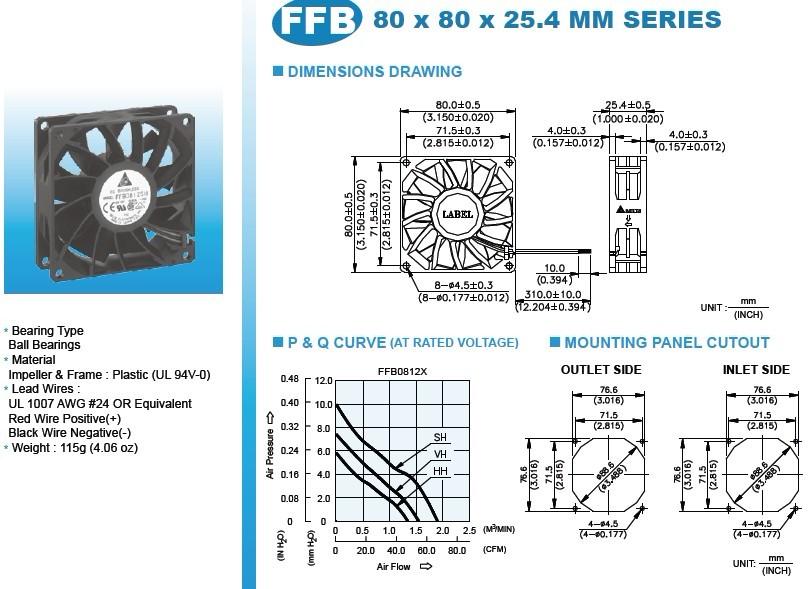 深圳市钱龙电子有限公司是台达风扇中国华南地区一级代理商,专业代理台达全系列散热风扇,欢迎各位客户来电询价定货,我会给您全力配合和支持!谢谢! 以下列举FFB0812SH型号(FFB系列;尺寸8025)供您参考: 1.风扇型号:FFB0812SH 2.风扇功能:可以增加,F00(侦测转速),R00(告警),PWM(控速) 3.
