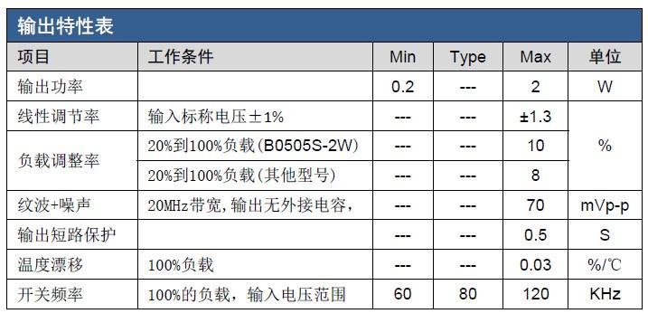 5v转5v微功率1w隔离非稳压dc-dc模块b0505s-1w